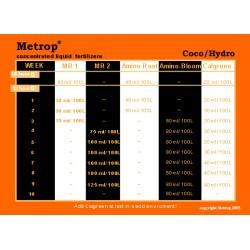 Metrop AMINO BLOOM 1 Litro
